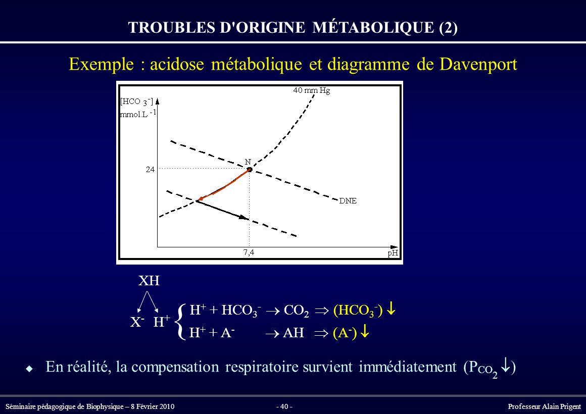 TROUBLES D ORIGINE MÉTABOLIQUE (2)
