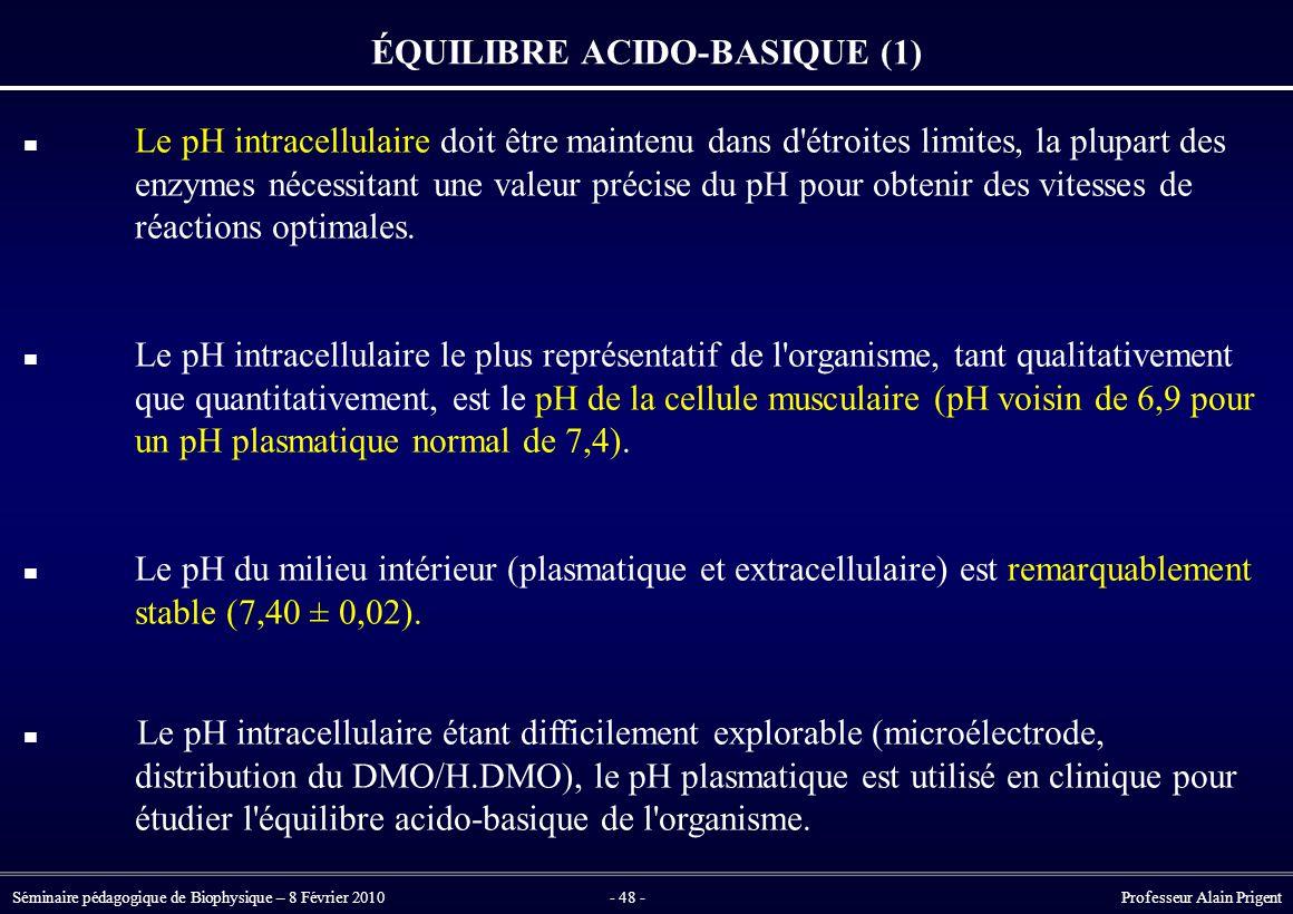 ÉQUILIBRE ACIDO-BASIQUE (1)
