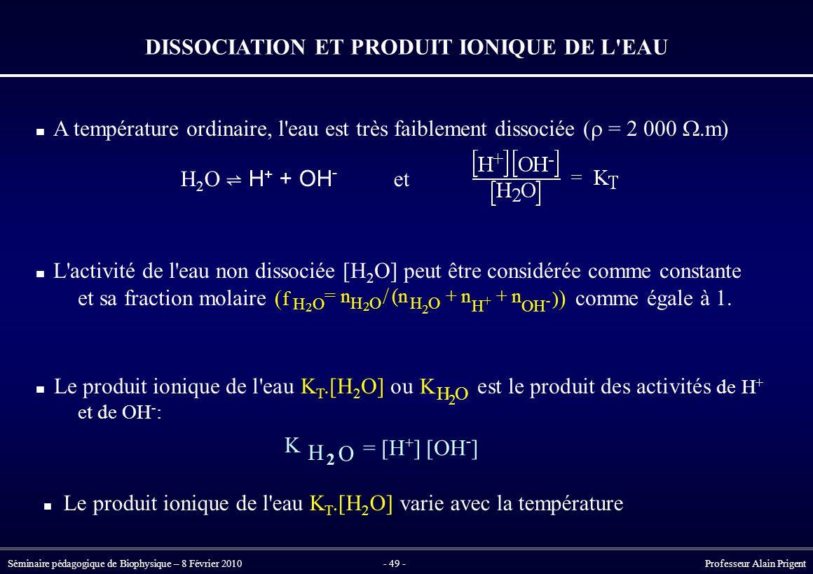 DISSOCIATION ET PRODUIT IONIQUE DE L EAU