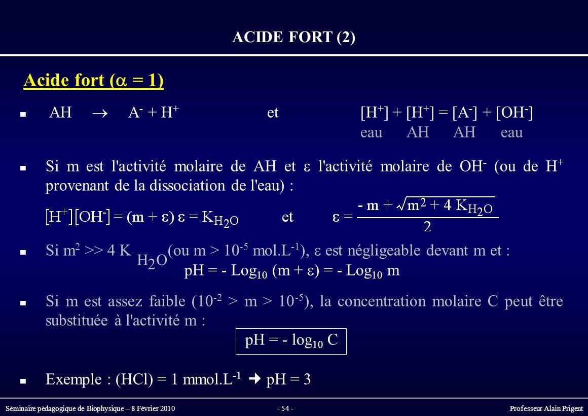 Acide fort (a = 1) ACIDE FORT (2) eau AH AH eau