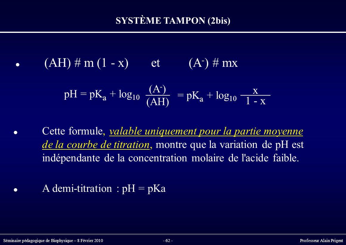 (A-) x pH = pKa + log10 = pKa + log10 (AH) 1 - x SYSTÈME TAMPON (2bis)