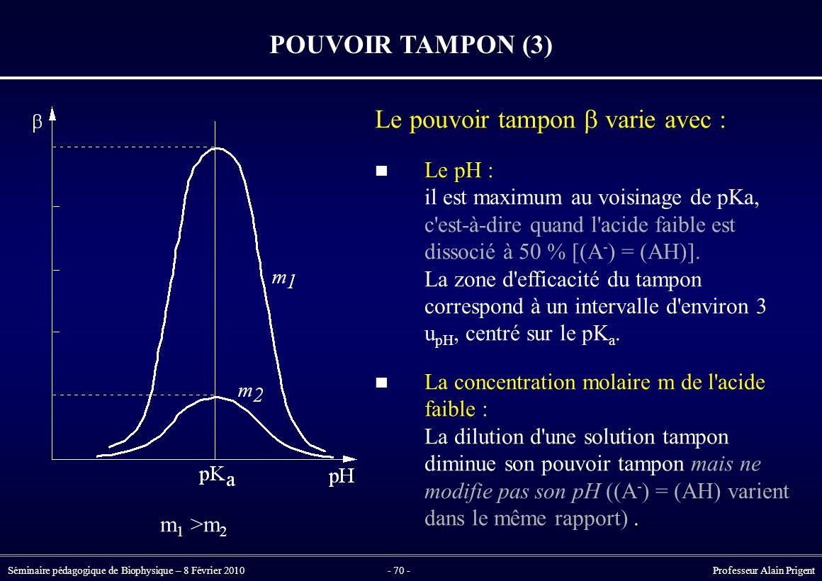 Le pouvoir tampon b varie avec :