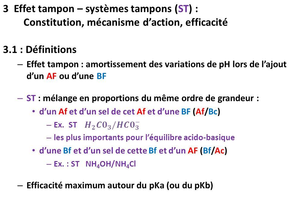 3 Effet tampon – systèmes tampons (ST) : Constitution, mécanisme d'action, efficacité