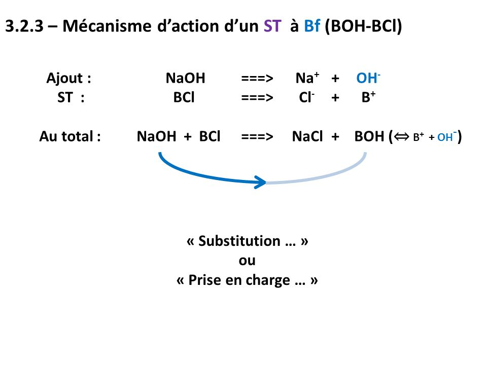 3.2.3 – Mécanisme d'action d'un ST à Bf (BOH-BCl)
