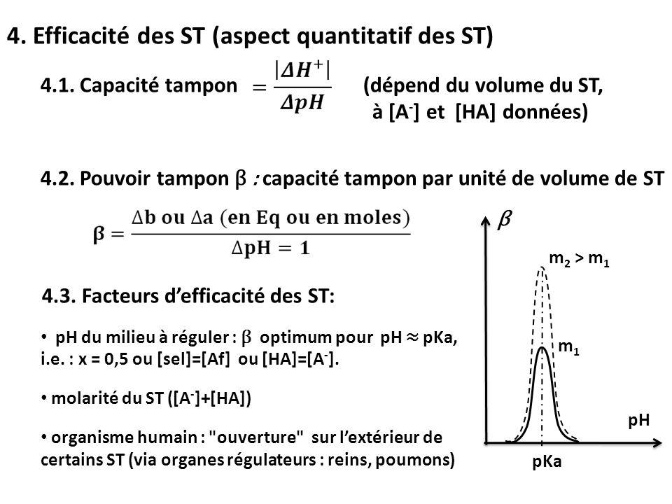 4. Efficacité des ST (aspect quantitatif des ST)