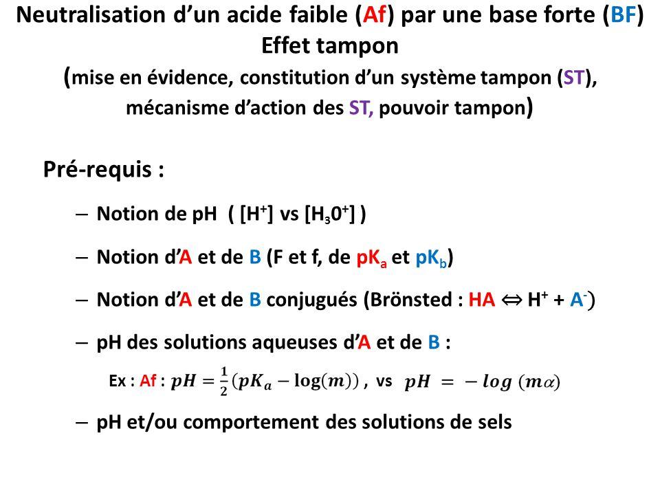 Neutralisation d'un acide faible (Af) par une base forte (BF) Effet tampon (mise en évidence, constitution d'un système tampon (ST), mécanisme d'action des ST, pouvoir tampon)