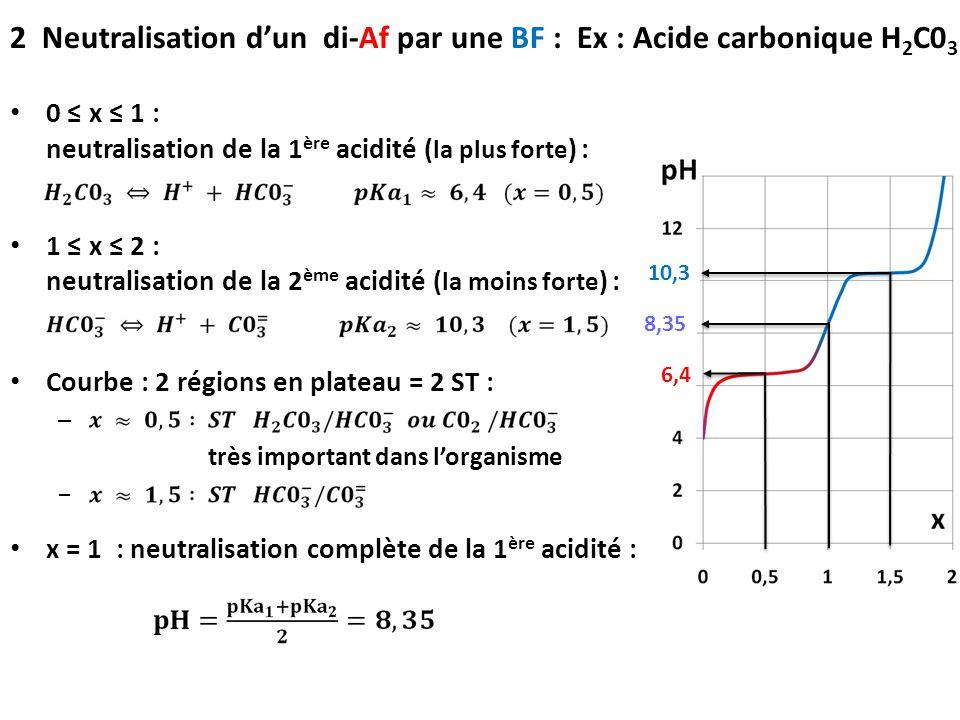 2 Neutralisation d'un di-Af par une BF : Ex : Acide carbonique H2C03