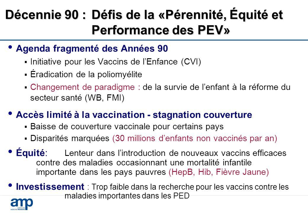 Décennie 90 : Défis de la «Pérennité, Équité et Performance des PEV»