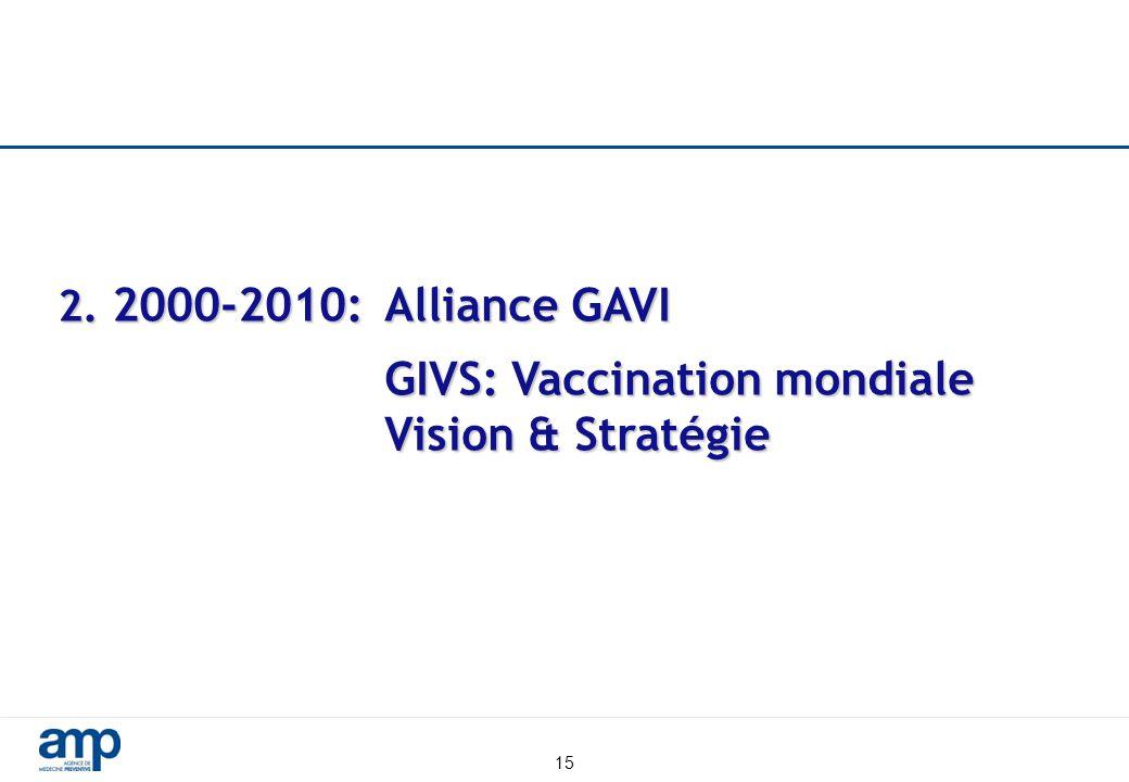 GIVS: Vaccination mondiale Vision & Stratégie