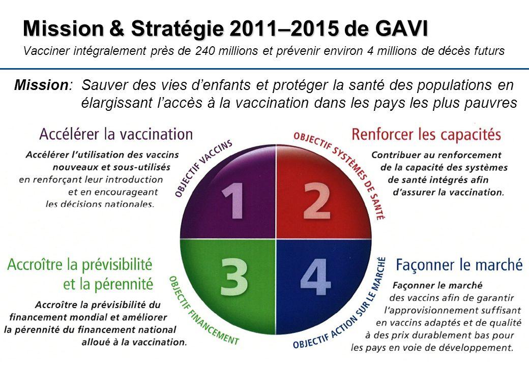 Mission & Stratégie 2011–2015 de GAVI Vacciner intégralement près de 240 millions et prévenir environ 4 millions de décès futurs
