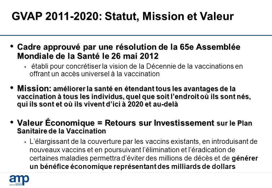 GVAP 2011-2020: Statut, Mission et Valeur