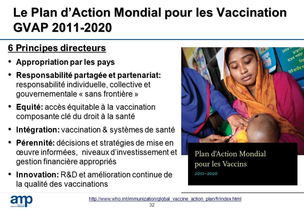 Le Plan d'Action Mondial pour les Vaccination GVAP 2011-2020