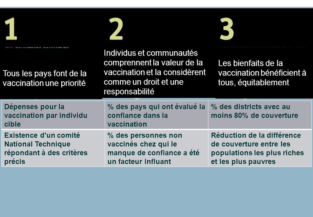 vaccination une priorité