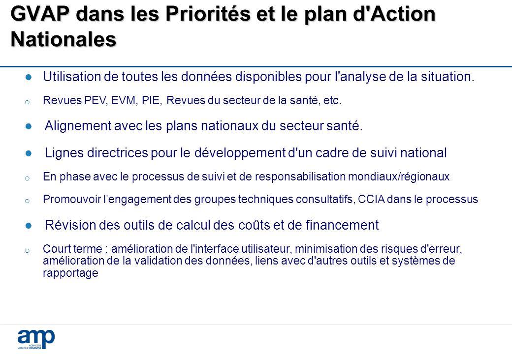 GVAP dans les Priorités et le plan d Action Nationales