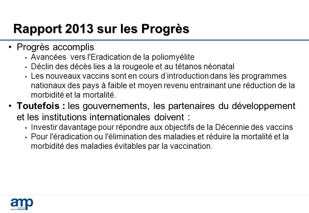 Rapport 2013 sur les Progrès