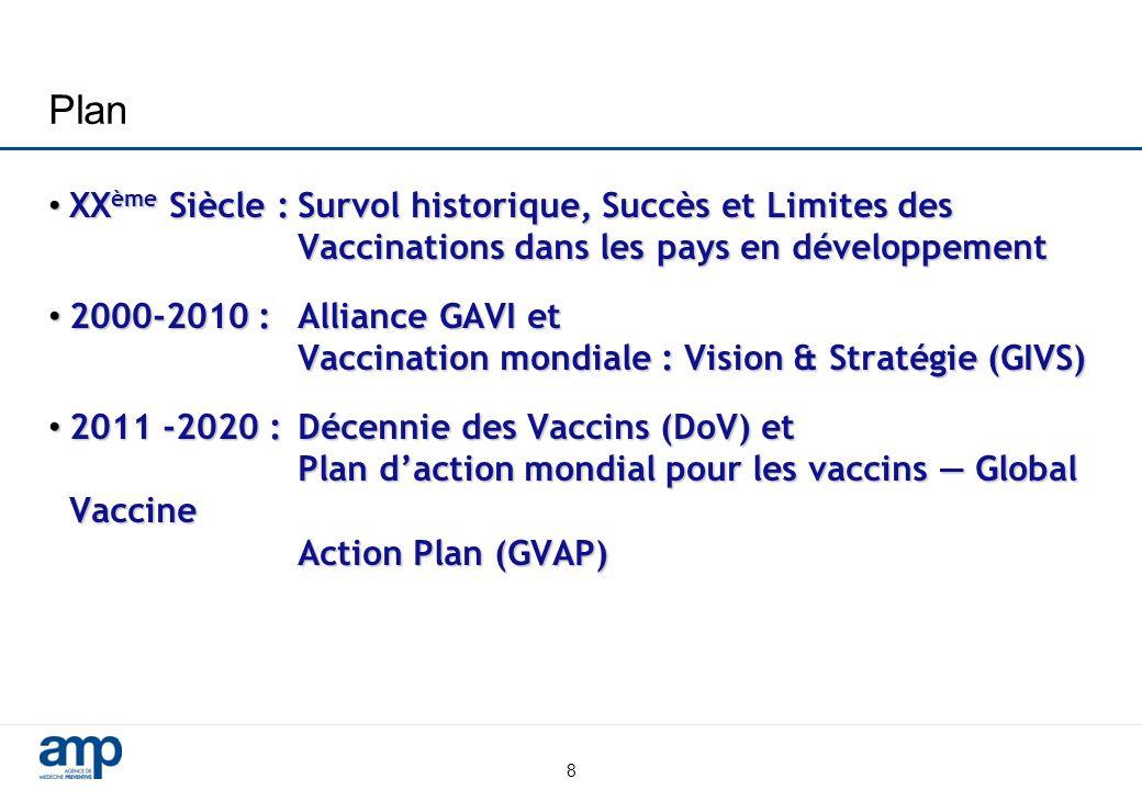 Plan XXème Siècle : Survol historique, Succès et Limites des Vaccinations dans les pays en développement.