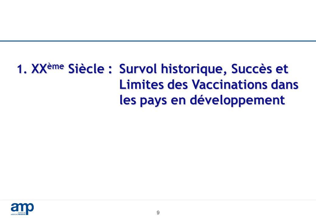 1. XXème Siècle :. Survol historique, Succès et