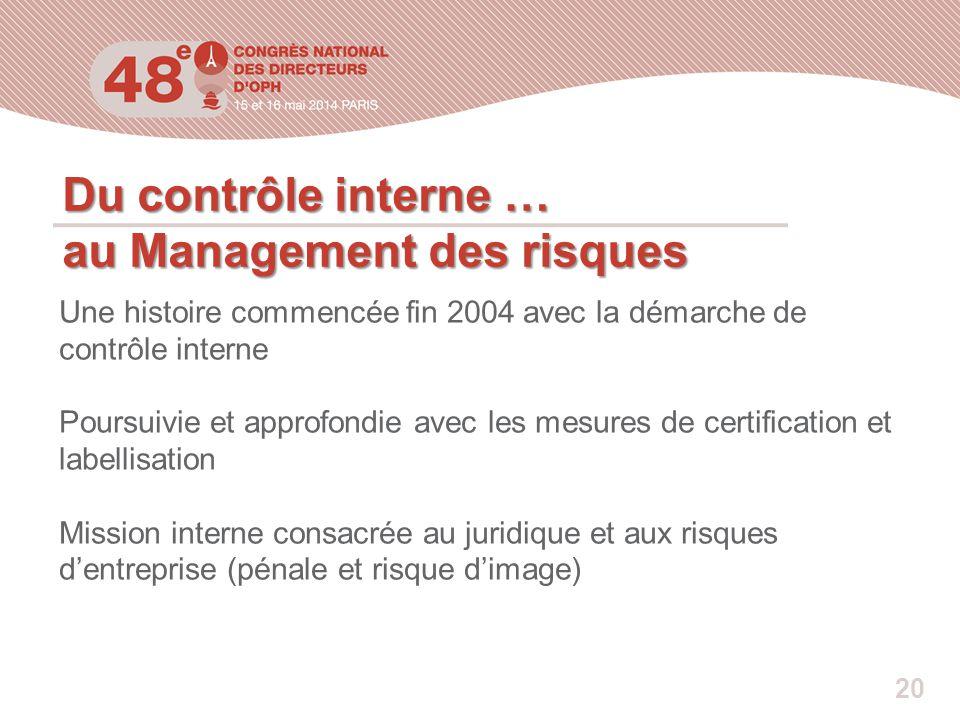 Du contrôle interne … au Management des risques