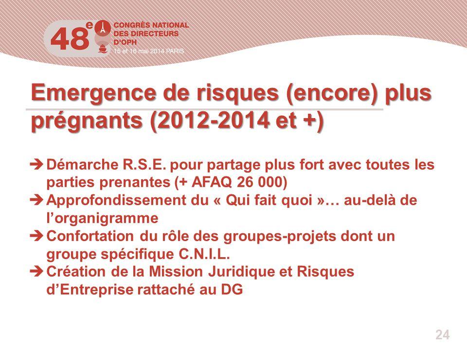 Emergence de risques (encore) plus prégnants (2012-2014 et +)