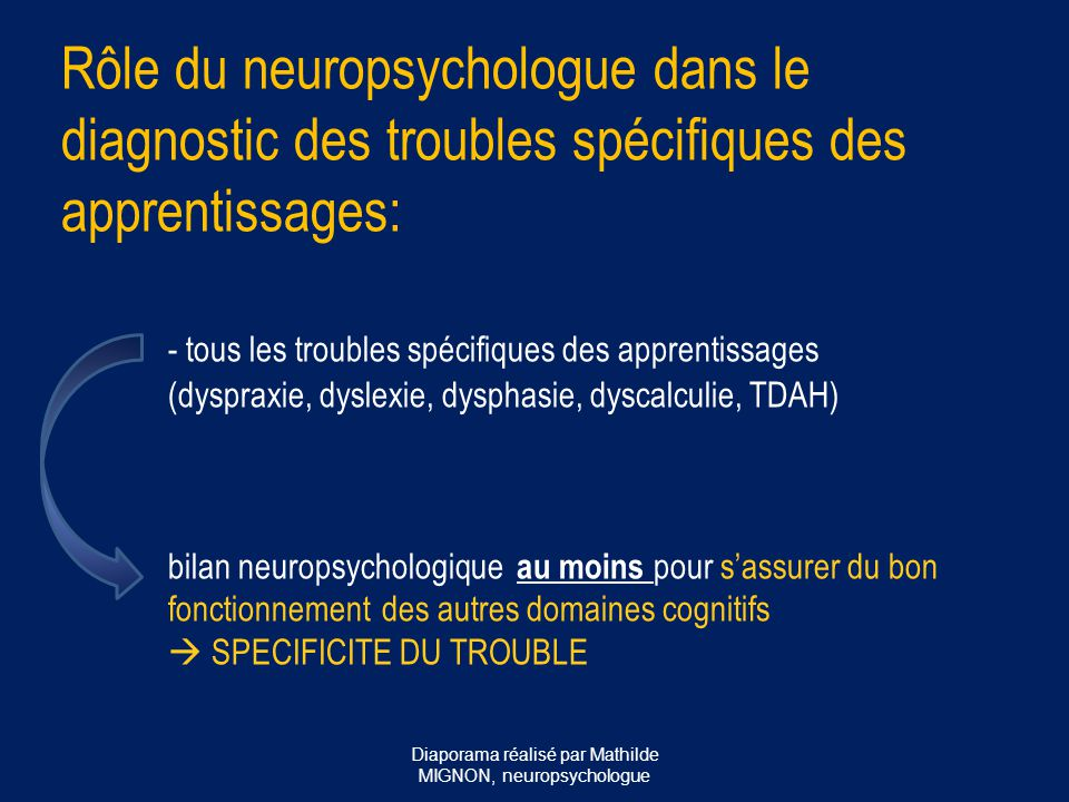 Diaporama réalisé par Mathilde MIGNON, neuropsychologue