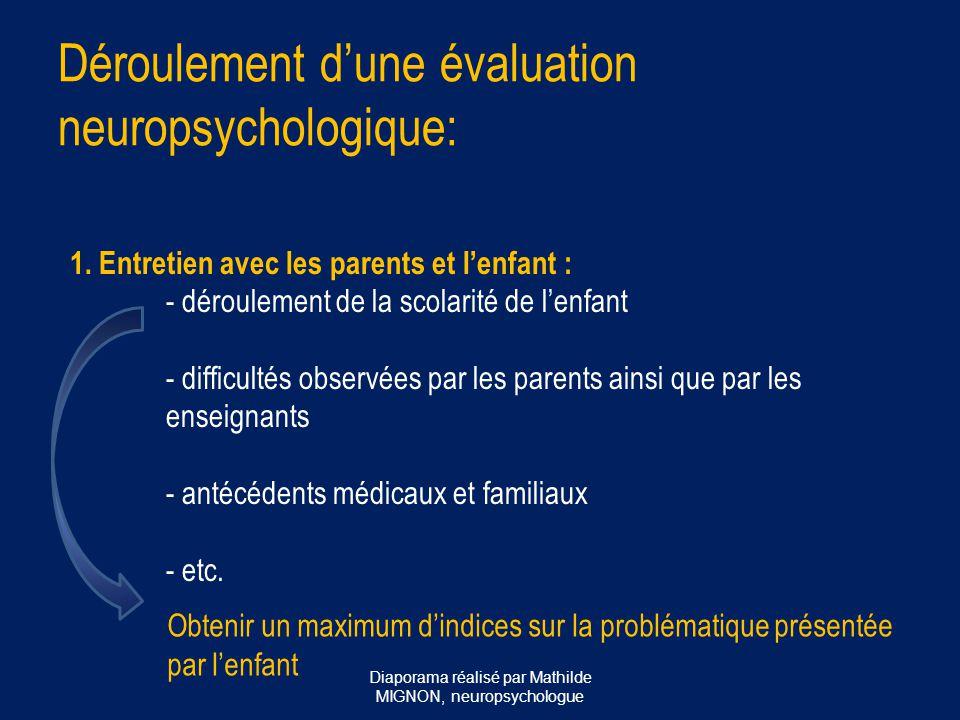Déroulement d'une évaluation neuropsychologique: