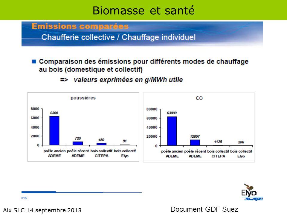 Biomasse et santé Document GDF Suez Aix SLC 14 septembre 2013