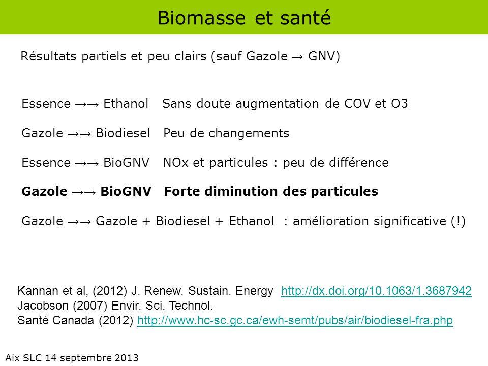 Biomasse et santé Résultats partiels et peu clairs (sauf Gazole → GNV)