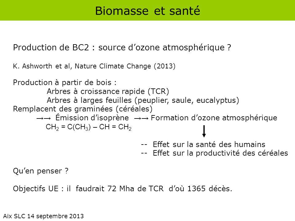 Biomasse et santé Production de BC2 : source d'ozone atmosphérique