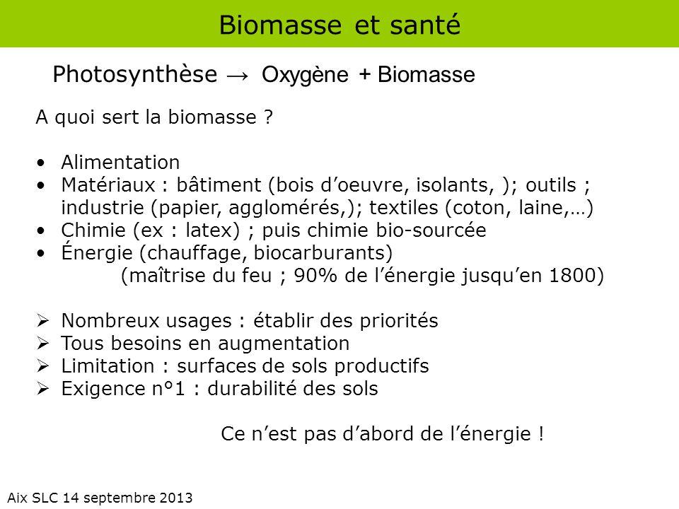 Biomasse et santé Photosynthèse → Oxygène + Biomasse