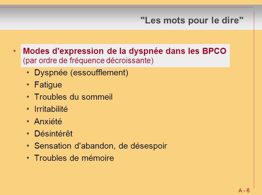 Les mots pour le dire Modes d expression de la dyspnée dans les BPCO (par ordre de fréquence décroissante)