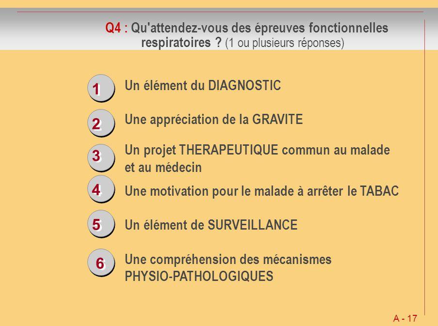 Q4 : Qu attendez-vous des épreuves fonctionnelles. respiratoires