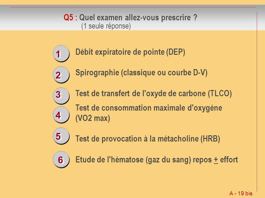 1 2 3 4 5 6 Q5 : Quel examen allez-vous prescrire (1 seule réponse)