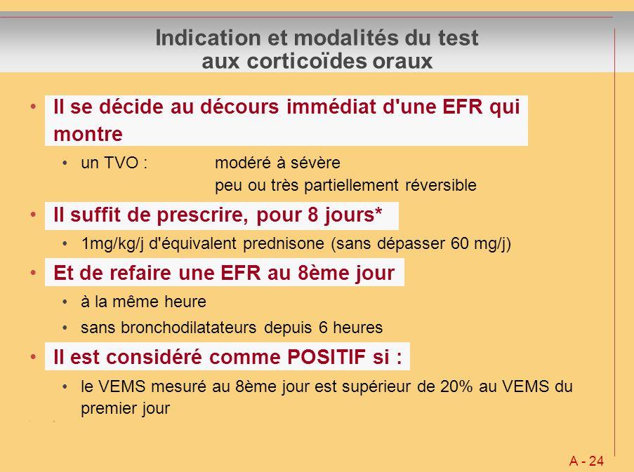 Indication et modalités du test aux corticoïdes oraux