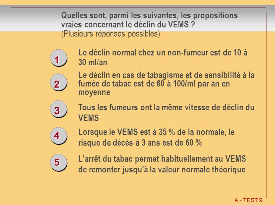 Quelles sont, parmi les suivantes, les propositions vraies concernant le déclin du VEMS (Plusieurs réponses possibles)