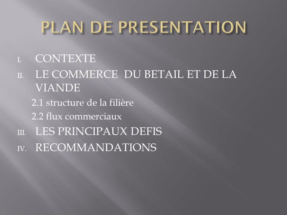 PLAN DE PRESENTATION CONTEXTE LE COMMERCE DU BETAIL ET DE LA VIANDE