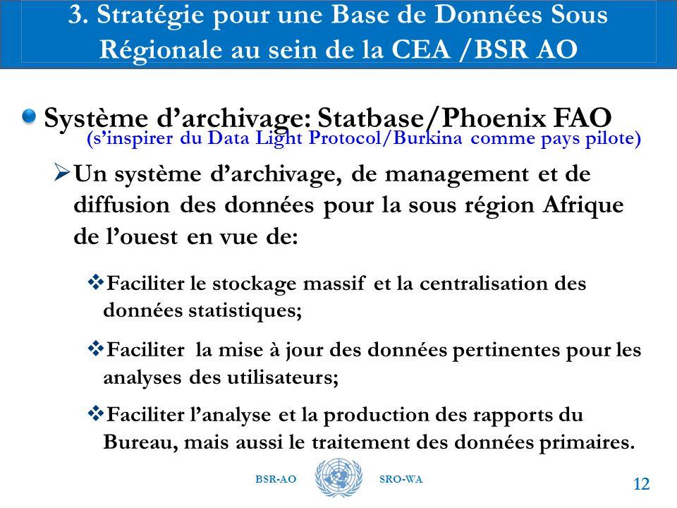 Système d'archivage: Statbase/Phoenix FAO