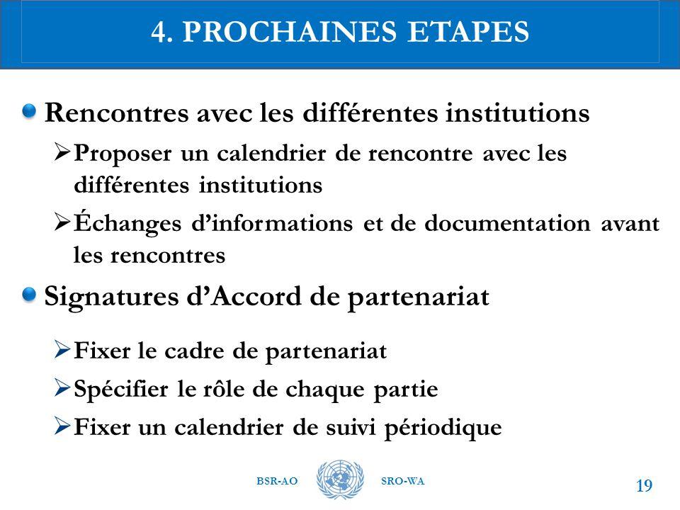 4. PROCHAINES ETAPES Rencontres avec les différentes institutions