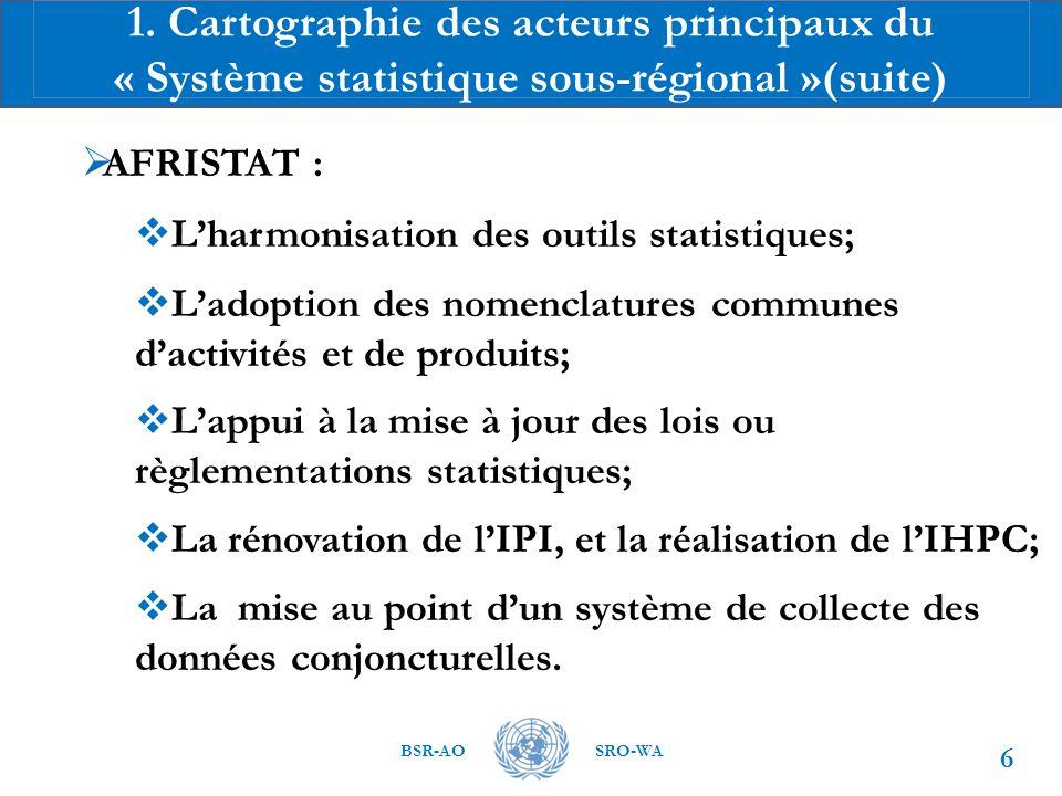 1. Cartographie des acteurs principaux du « Système statistique sous-régional »(suite)