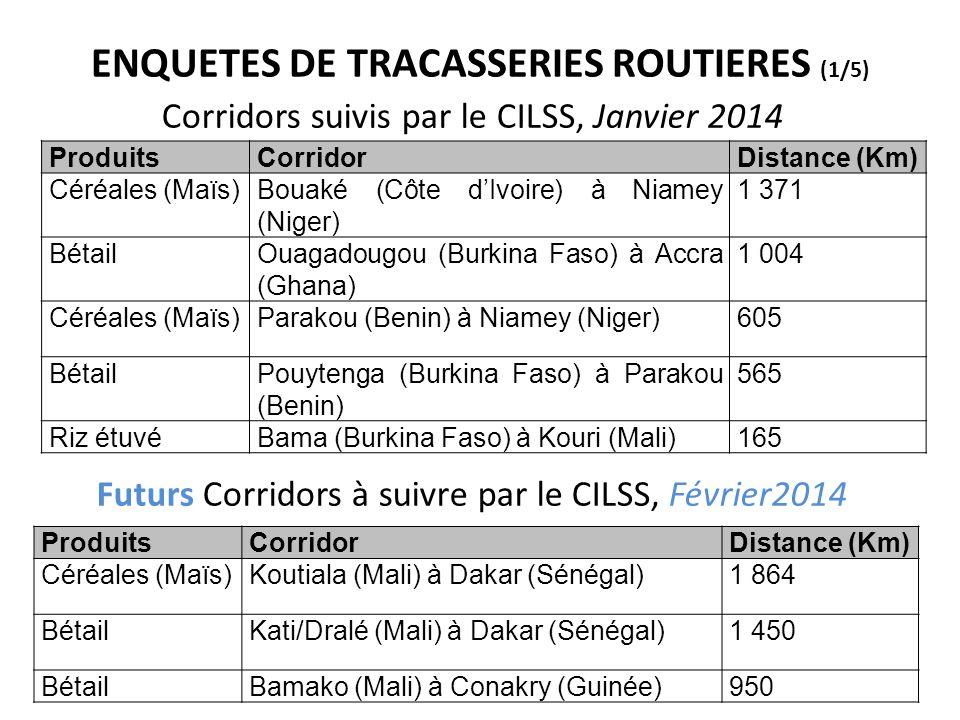 ENQUETES DE TRACASSERIES ROUTIERES (1/5)