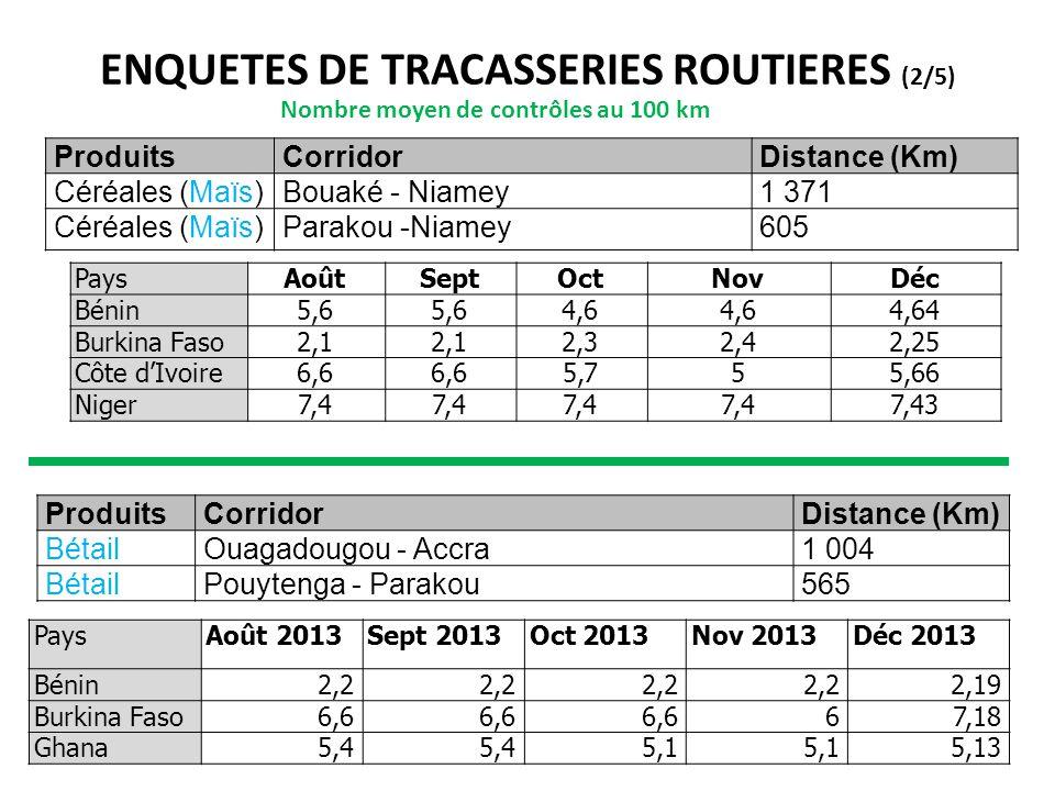 ENQUETES DE TRACASSERIES ROUTIERES (2/5)