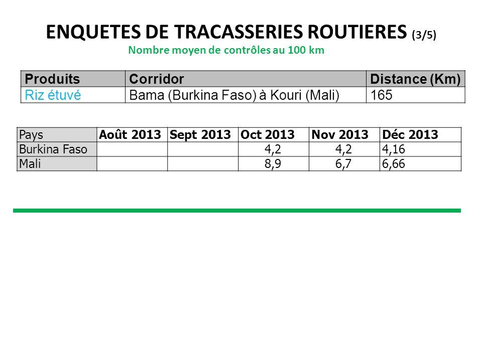 ENQUETES DE TRACASSERIES ROUTIERES (3/5)