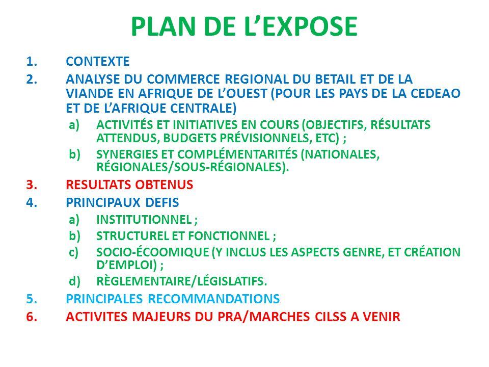 PLAN DE L'EXPOSE CONTEXTE