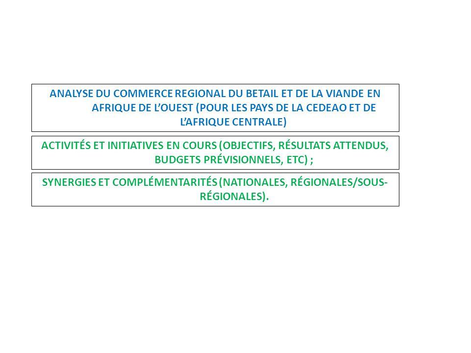 ANALYSE DU COMMERCE REGIONAL DU BETAIL ET DE LA VIANDE EN AFRIQUE DE L'OUEST (POUR LES PAYS DE LA CEDEAO ET DE L'AFRIQUE CENTRALE)