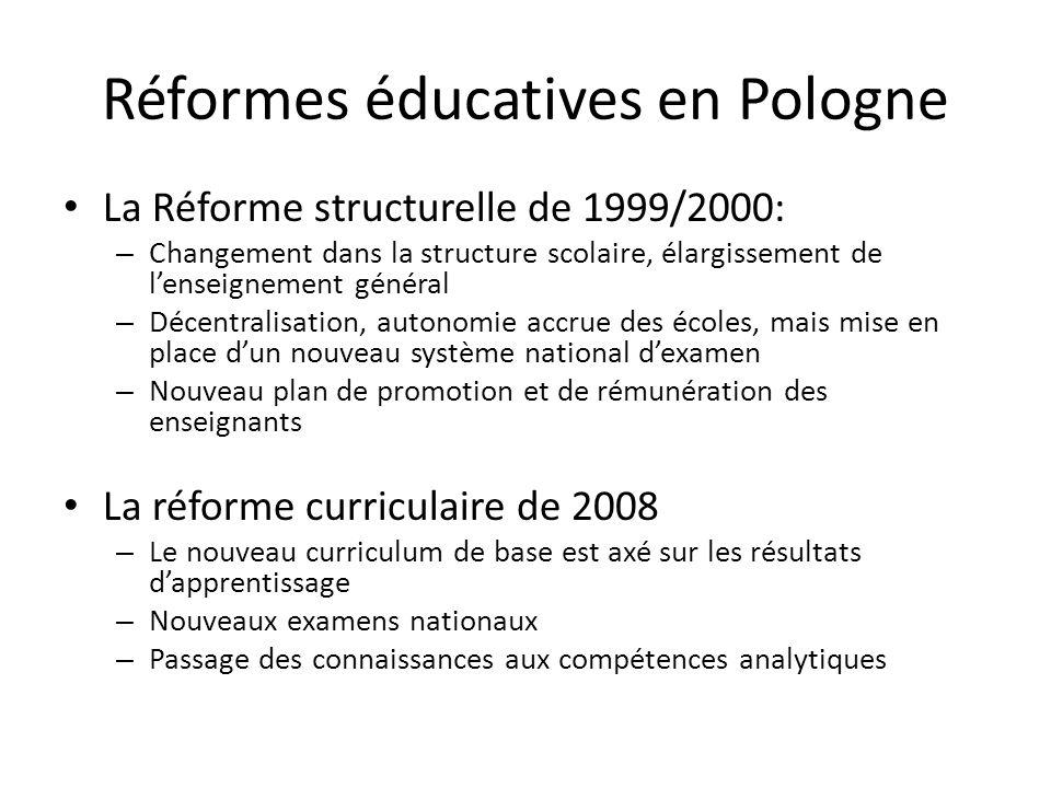 Réformes éducatives en Pologne