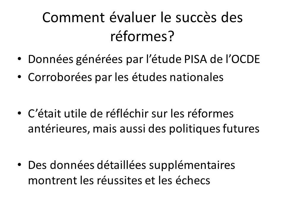 Comment évaluer le succès des réformes