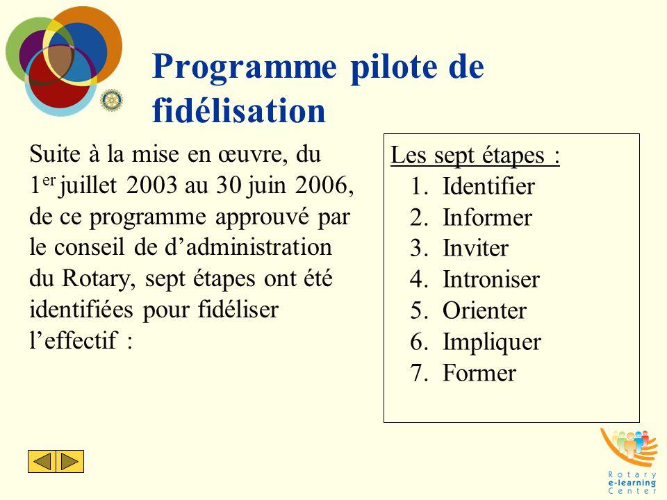 Programme pilote de fidélisation