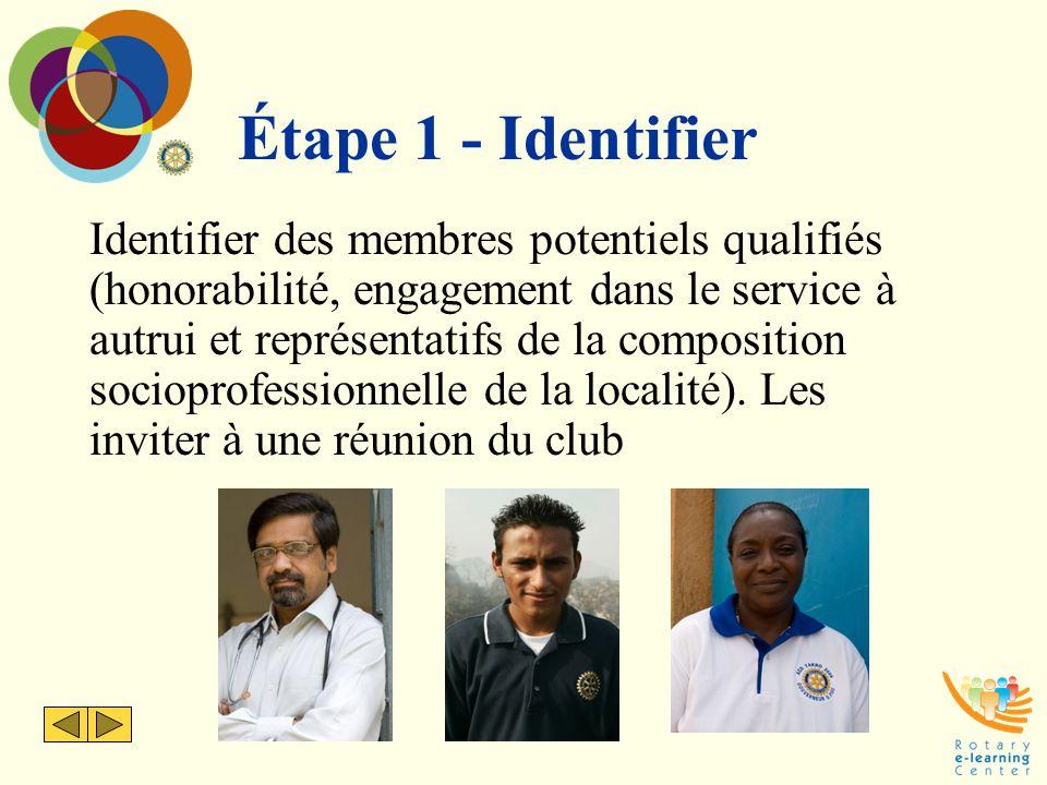 Étape 1 - Identifier