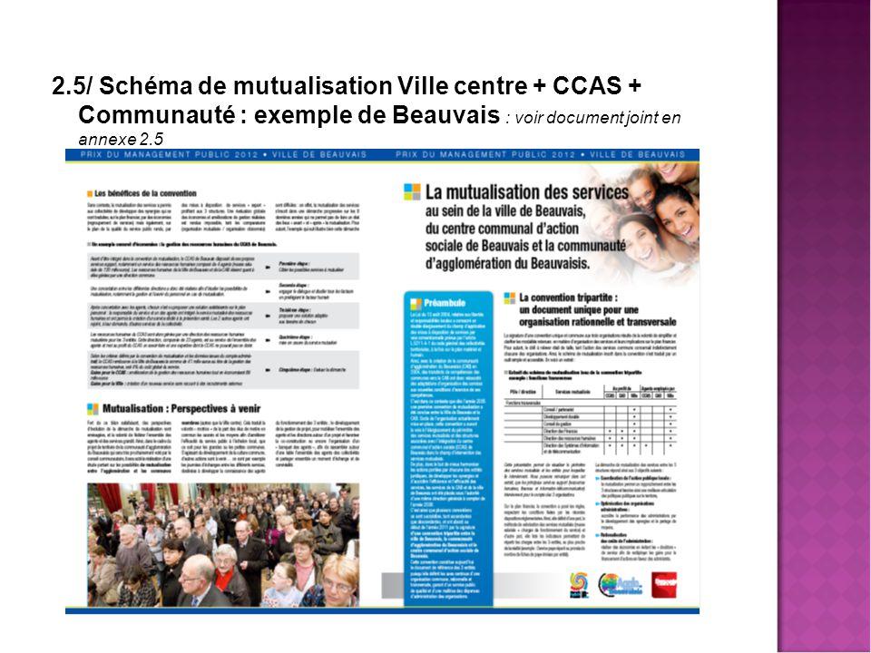 Mutualisa 2.5/ Schéma de mutualisation Ville centre + CCAS + Communauté : exemple de Beauvais : voir document joint en annexe 2.5.