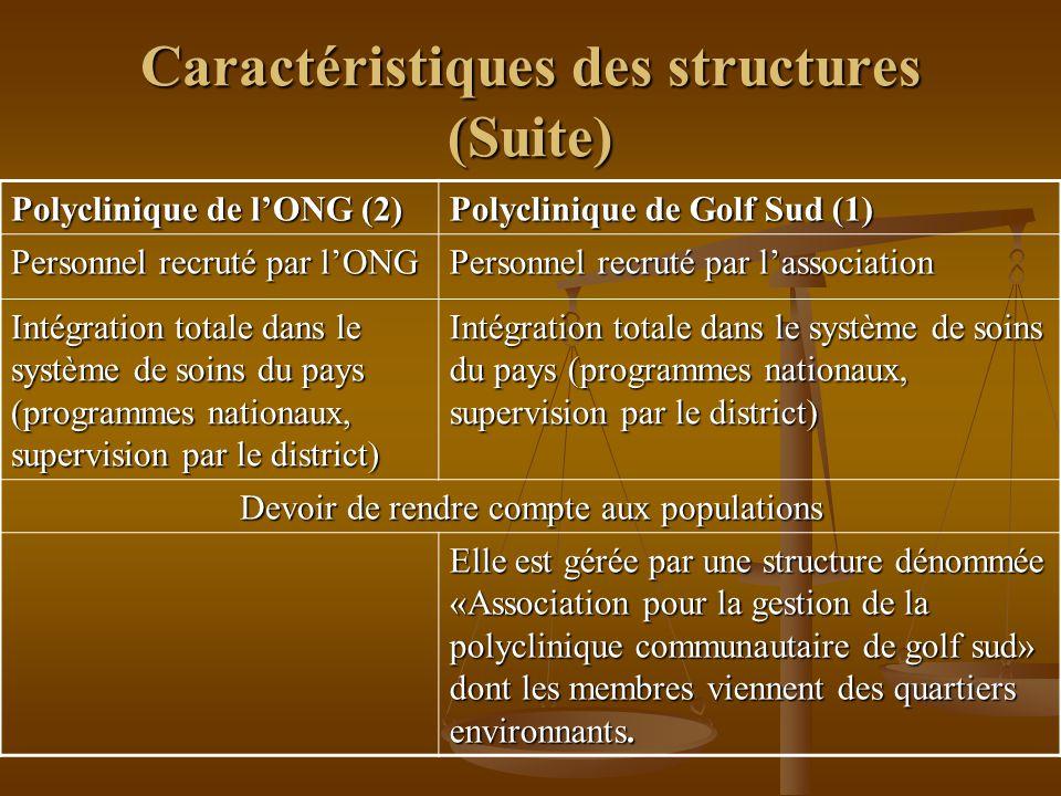 Caractéristiques des structures (Suite)