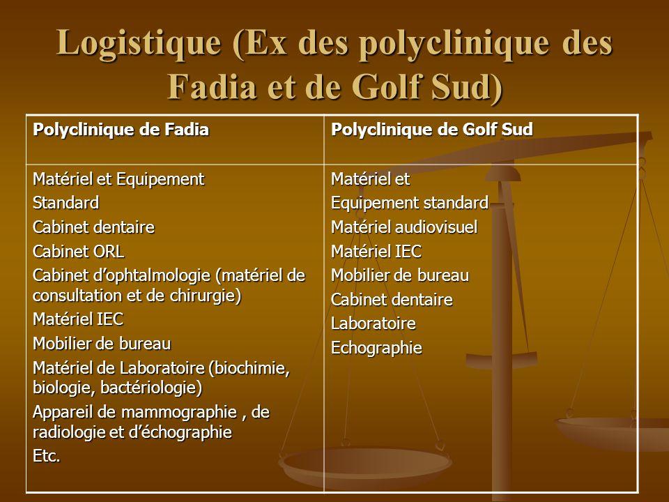Logistique (Ex des polyclinique des Fadia et de Golf Sud)
